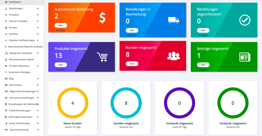 ecommerce-software dashboard